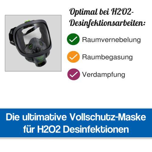 Atemschutzmaske Vollmaske